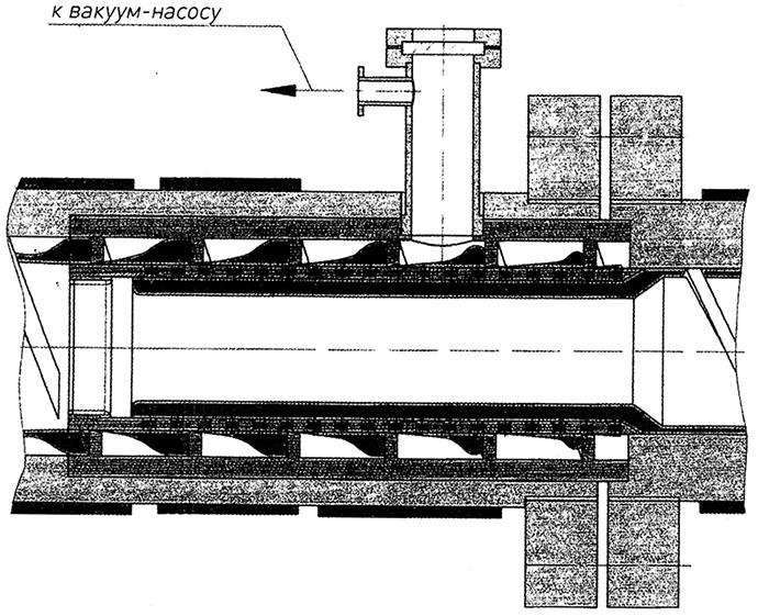 Схема многоручьевой системы дегазации