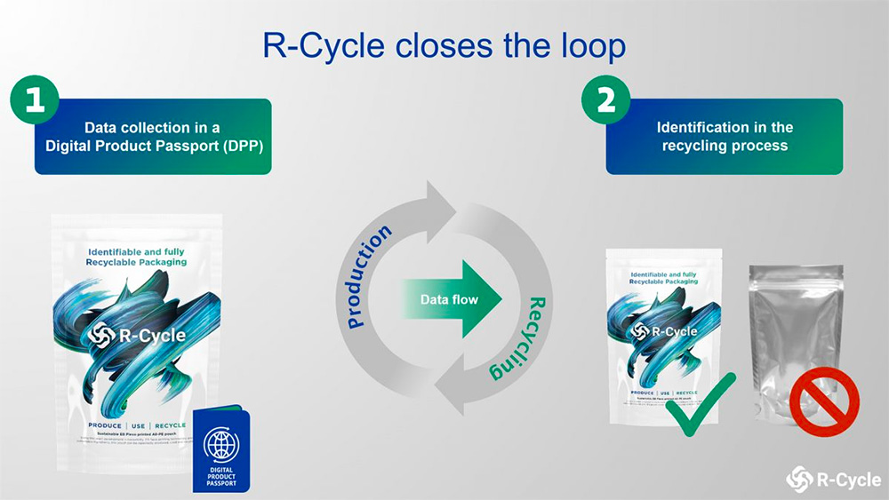 Схема работы R-Cycle